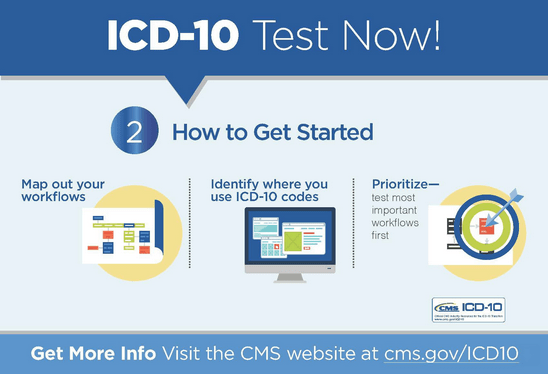 ICD-10 Testing — How to get Started!