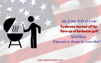 4th of July ICD-10 CODE: X03.0XXA – Exposure to flames in controlled fire